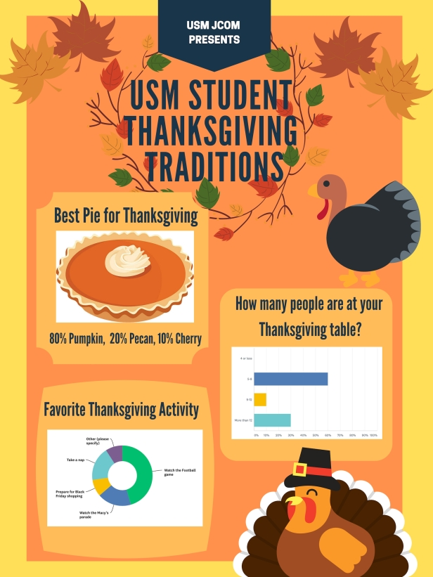 USM Student Thanksgiving Traditions.jpg